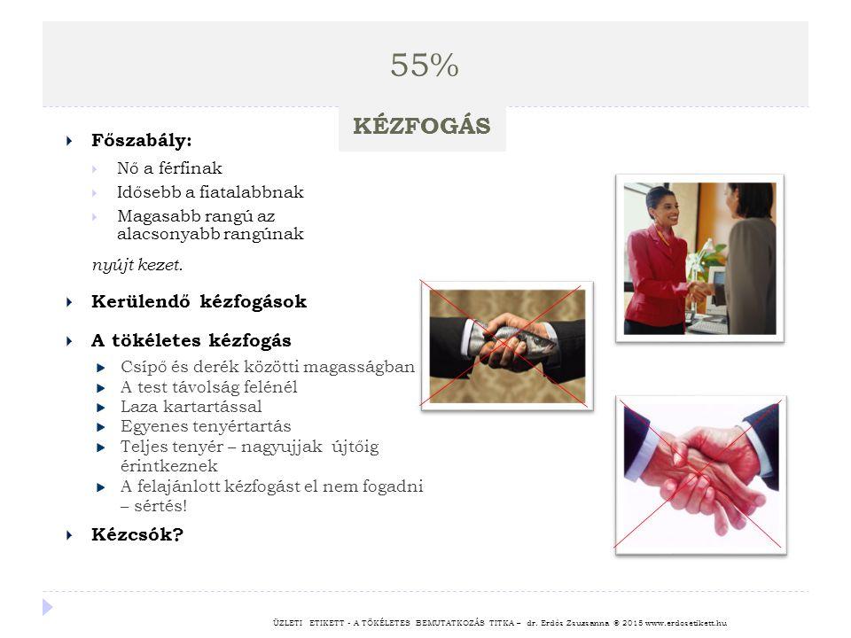 55% KÉZFOGÁS Főszabály: Kerülendő kézfogások A tökéletes kézfogás