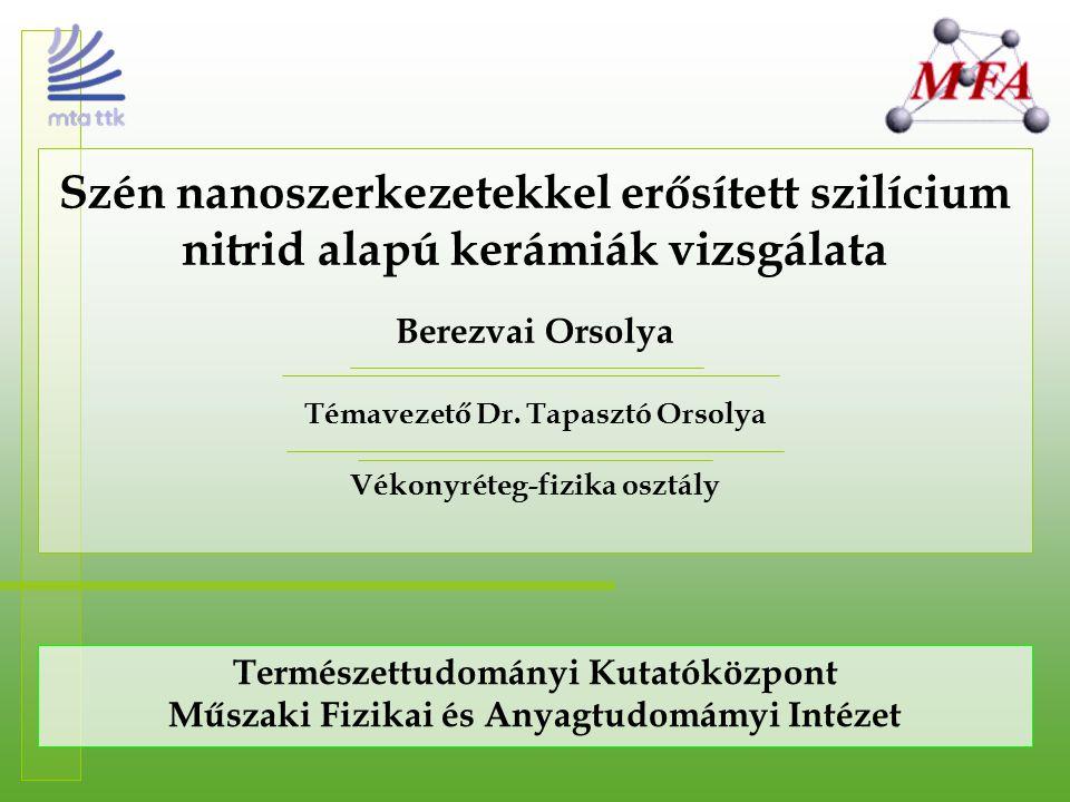 Szén nanoszerkezetekkel erősített szilícium nitrid alapú kerámiák vizsgálata Berezvai Orsolya Témavezető Dr. Tapasztó Orsolya Vékonyréteg-fizika osztály