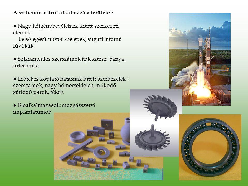 A szilícium nitrid alkalmazási területei: