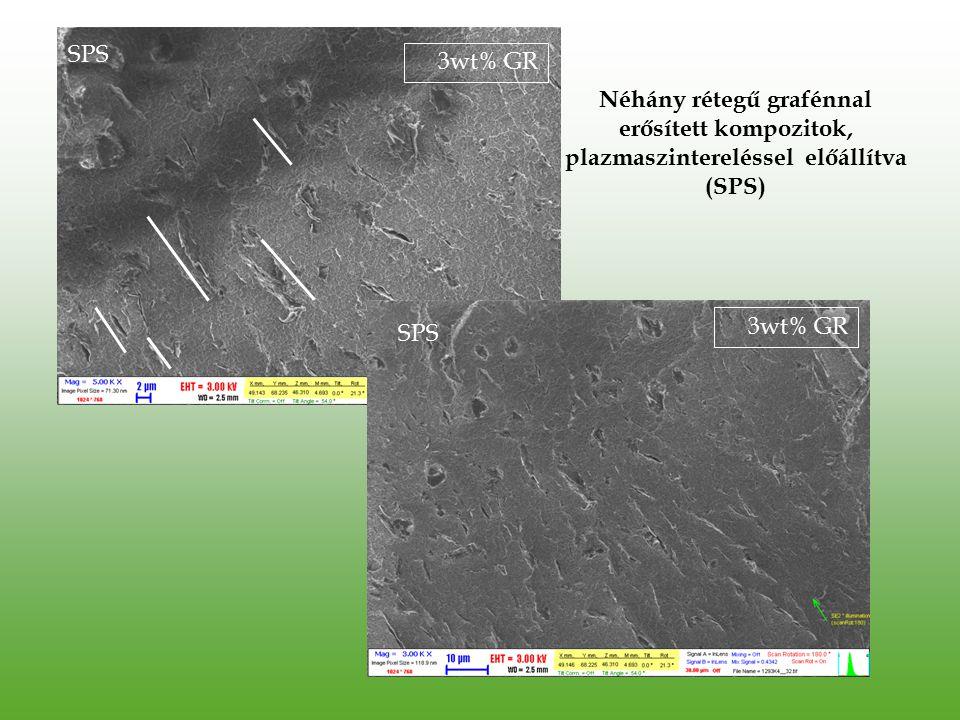 SPS 3wt% GR. Néhány rétegű grafénnal erősített kompozitok, plazmaszintereléssel előállítva (SPS) 3wt% GR.