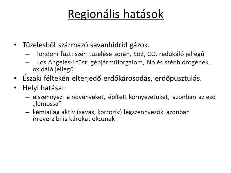 Regionális hatások Tüzelésből származó savanhidrid gázok.