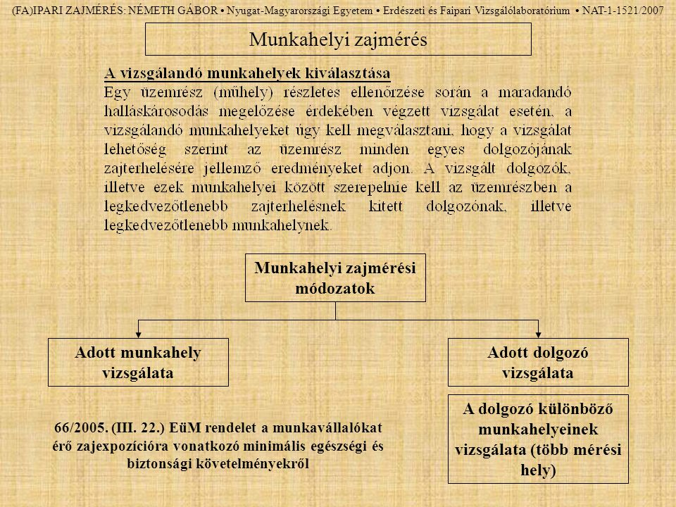 Munkahelyi zajmérés Munkahelyi zajmérési módozatok