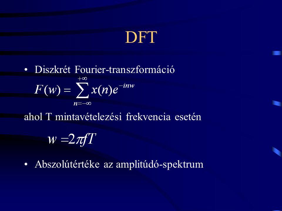 DFT Diszkrét Fourier-transzformáció