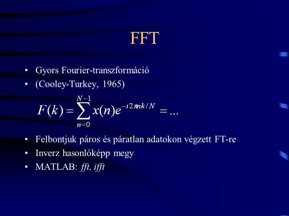 FFT Gyors Fourier-transzformáció (Cooley-Turkey, 1965)
