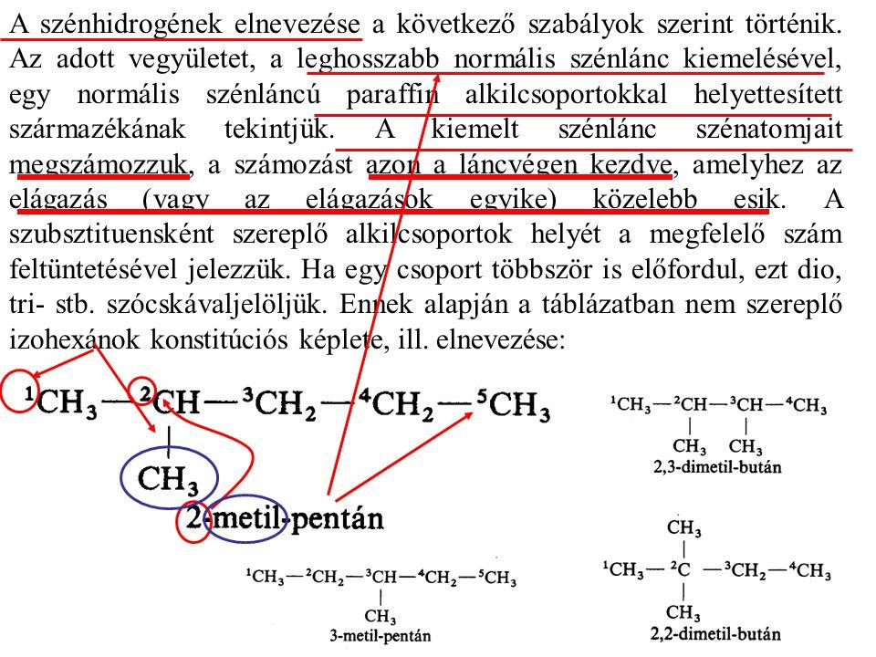 A szénhidrogének elnevezése a következő szabályok szerint történik