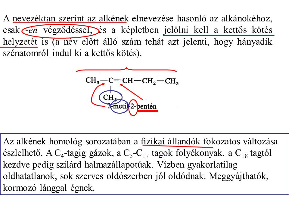 A nevezéktan szerint az alkének elnevezése hasonló az alkánokéhoz, csak -én végződésseI, és a képletben jelölni kell a kettős kötés helyzetét is (a név előtt álló szám tehát azt jelenti, hogy hányadik szénatomról indul ki a kettős kötés).