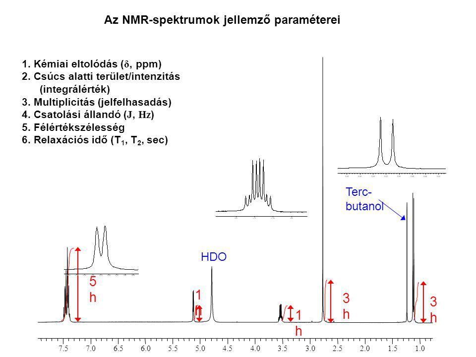 5h 1h 3h Az NMR-spektrumok jellemző paraméterei Terc-butanol HDO