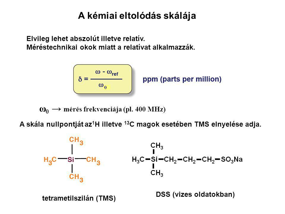 A kémiai eltolódás skálája