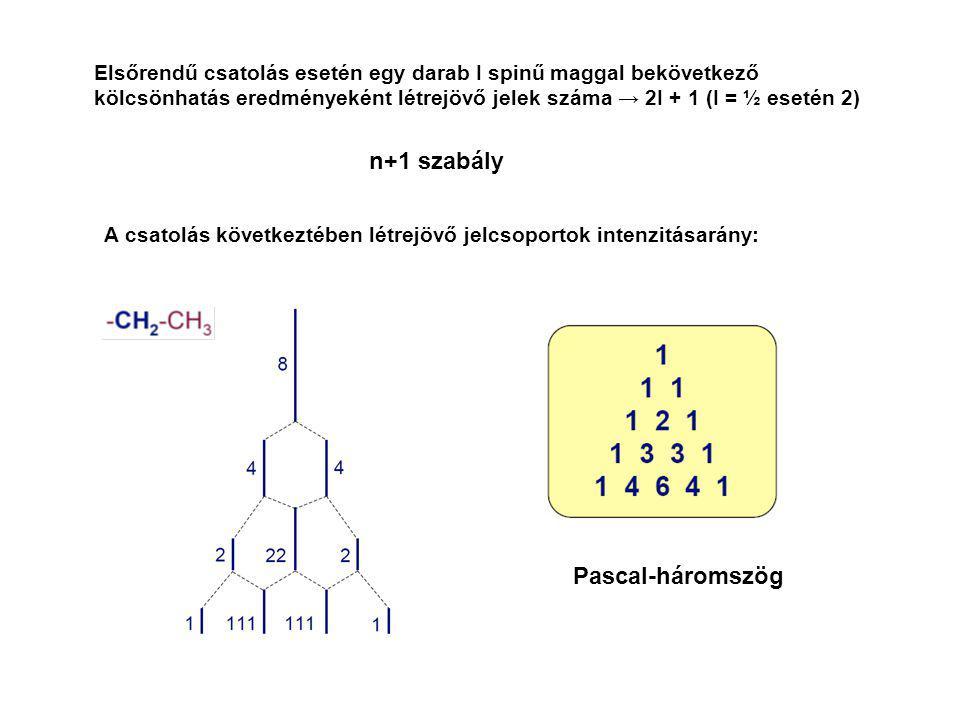 n+1 szabály Pascal-háromszög