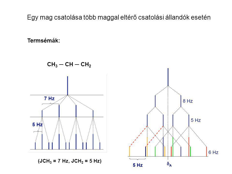 Egy mag csatolása több maggal eltérő csatolási állandók esetén