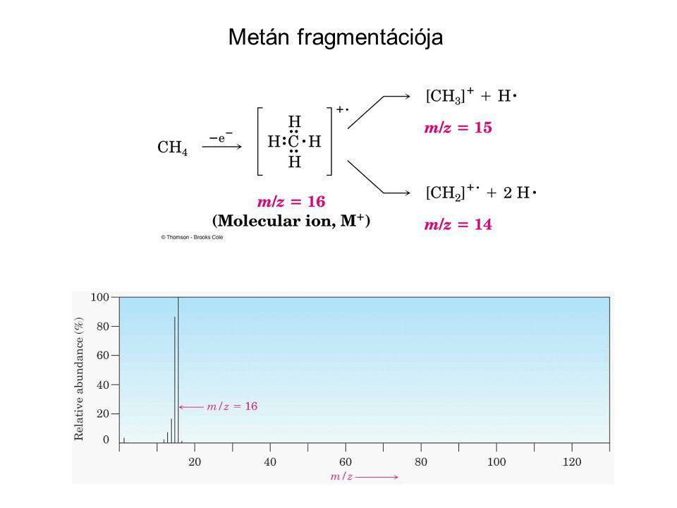 Metán fragmentációja