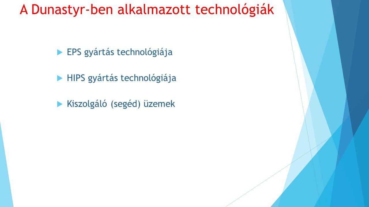 A Dunastyr-ben alkalmazott technológiák