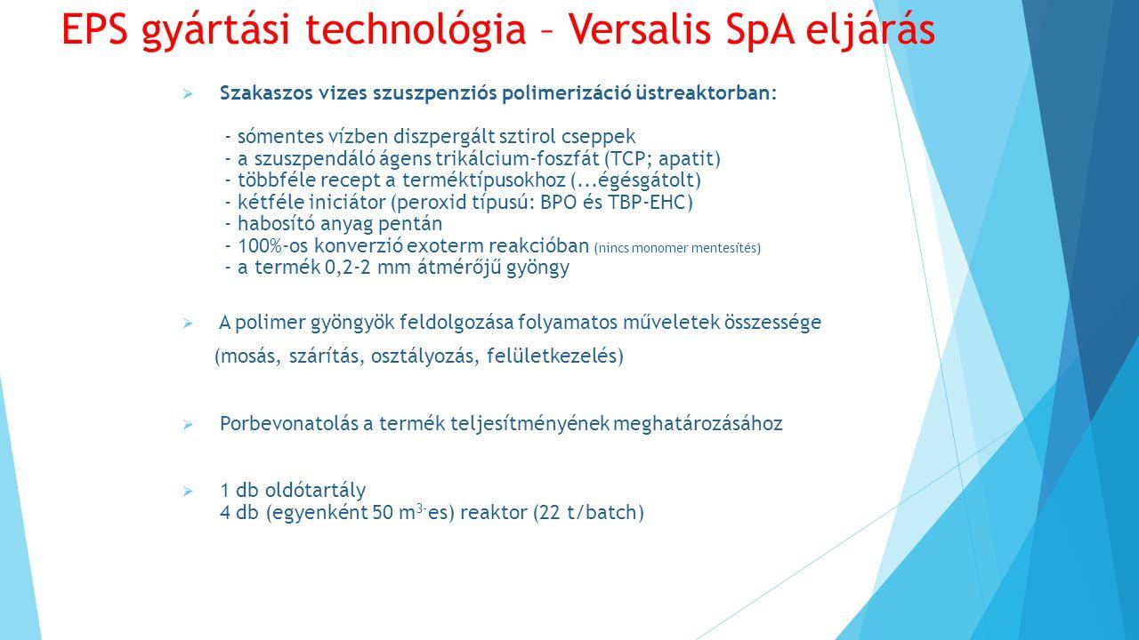 EPS gyártási technológia – Versalis SpA eljárás