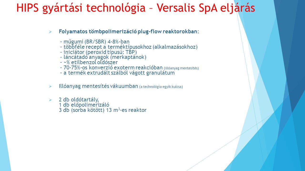 HIPS gyártási technológia – Versalis SpA eljárás