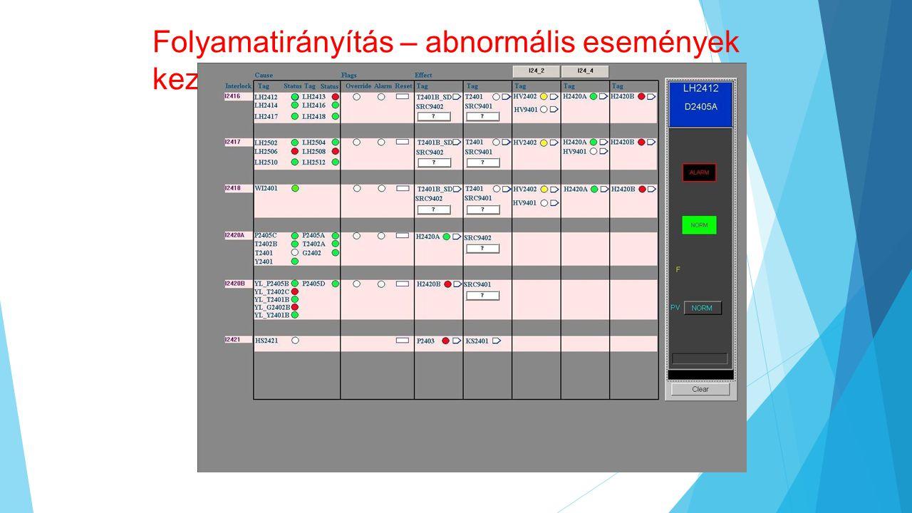 Folyamatirányítás – abnormális események kezelése (reteszek)