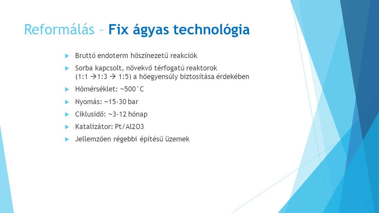 Reformálás – Fix ágyas technológia
