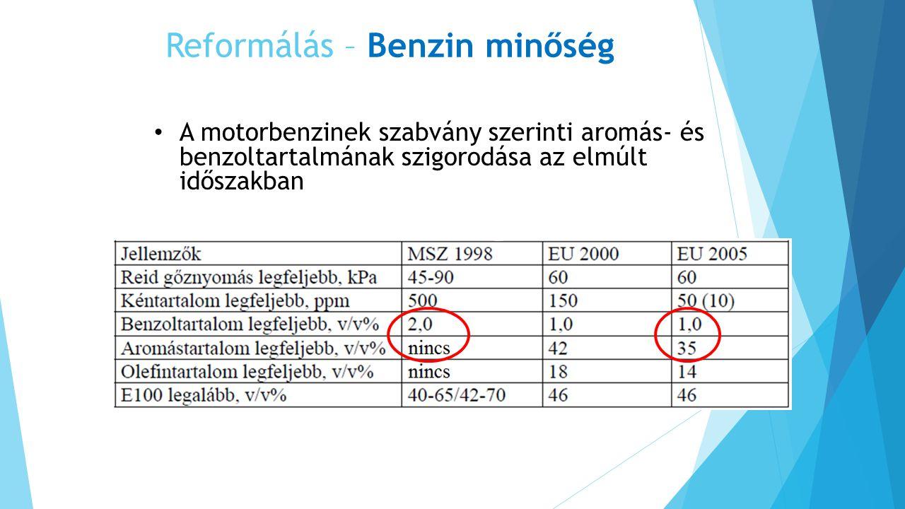Reformálás – Benzin minőség