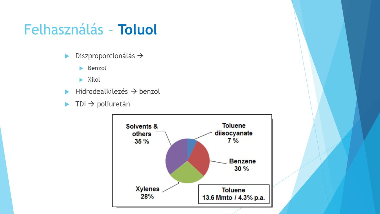 Felhasználás – Toluol Diszproporcionálás  Hidrodealkilezés  benzol
