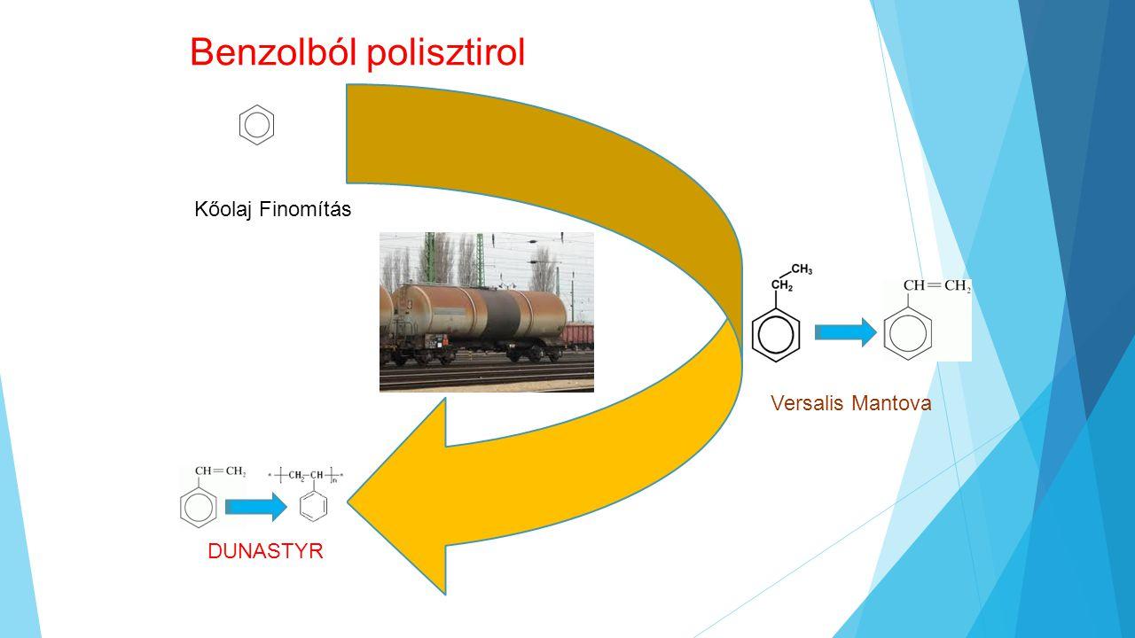 Benzolból polisztirol