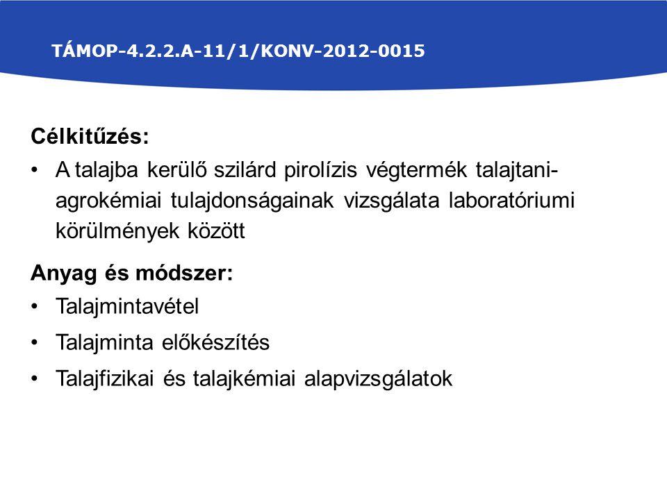 Talajminta előkészítés Talajfizikai és talajkémiai alapvizsgálatok