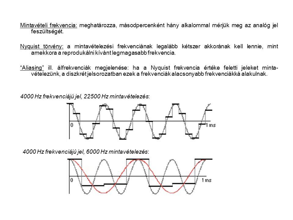 Mintavételi frekvencia: meghatározza, másodpercenként hány alkalommal mérjük meg az analóg jel feszültségét.