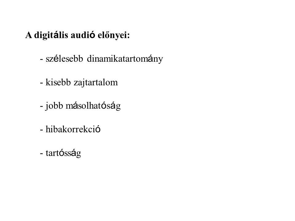 A digitális audió előnyei: