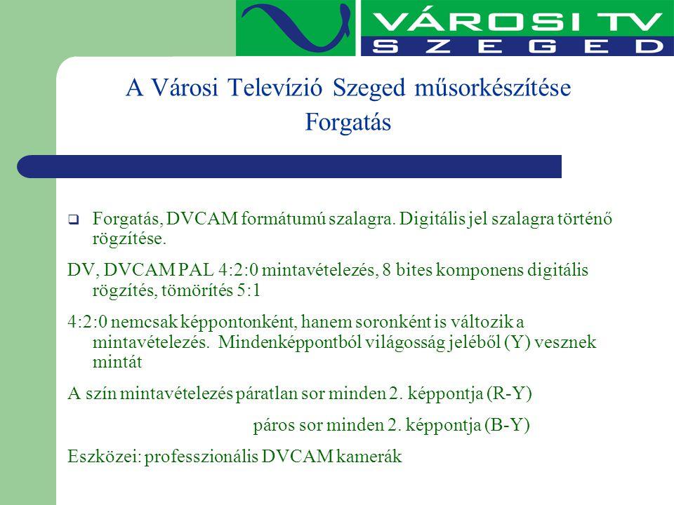 A Városi Televízió Szeged műsorkészítése Forgatás