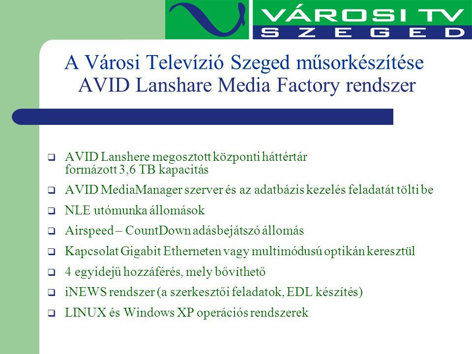 A Városi Televízió Szeged műsorkészítése AVID Lanshare Media Factory rendszer