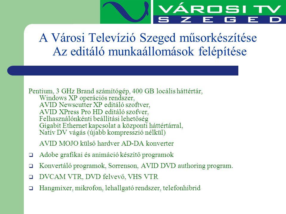A Városi Televízió Szeged műsorkészítése Az editáló munkaállomások felépítése