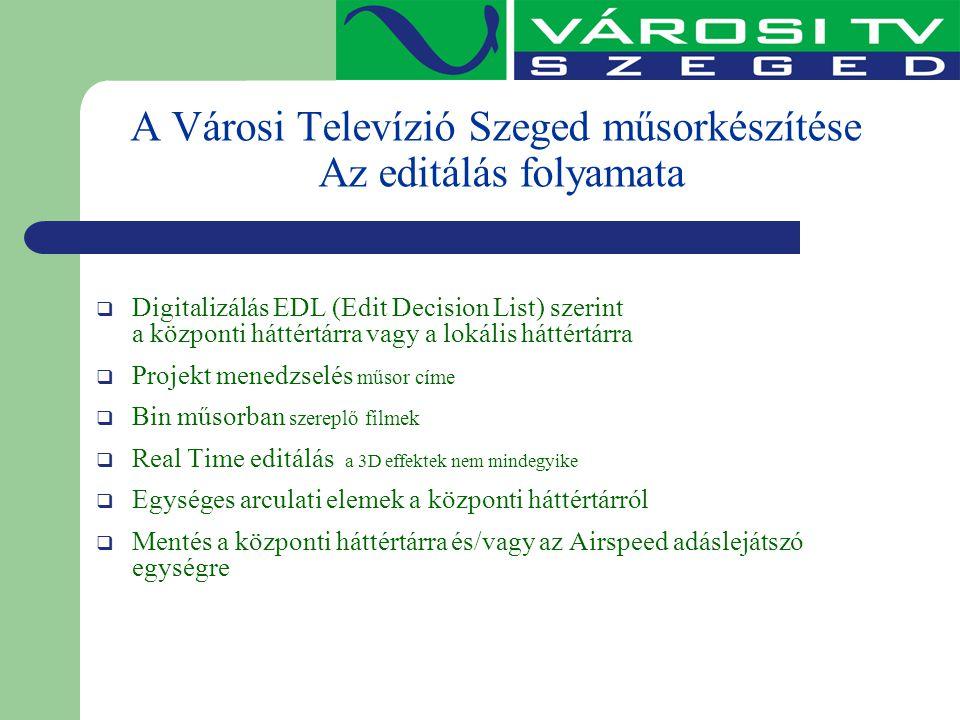 A Városi Televízió Szeged műsorkészítése Az editálás folyamata