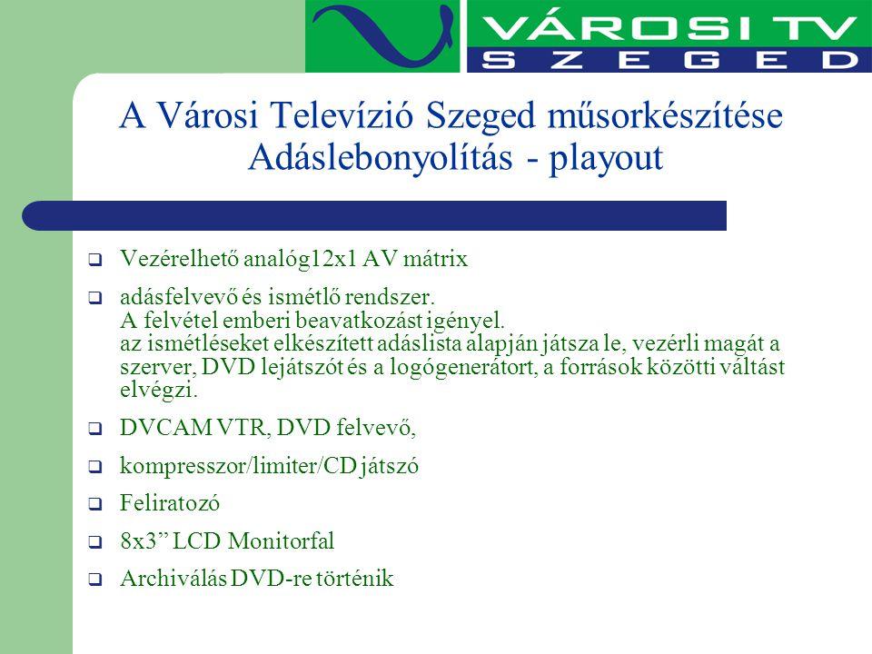 A Városi Televízió Szeged műsorkészítése Adáslebonyolítás - playout