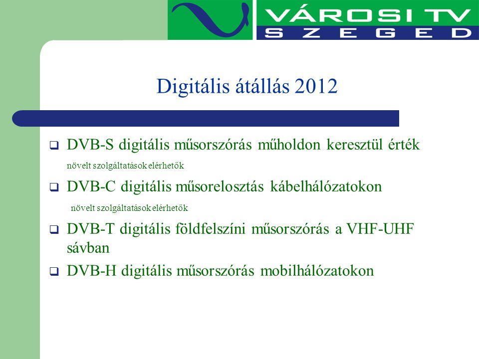 Digitális átállás 2012 DVB-S digitális műsorszórás műholdon keresztül érték növelt szolgáltatások elérhetők.