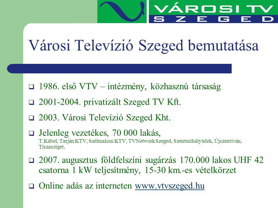 Városi Televízió Szeged bemutatása