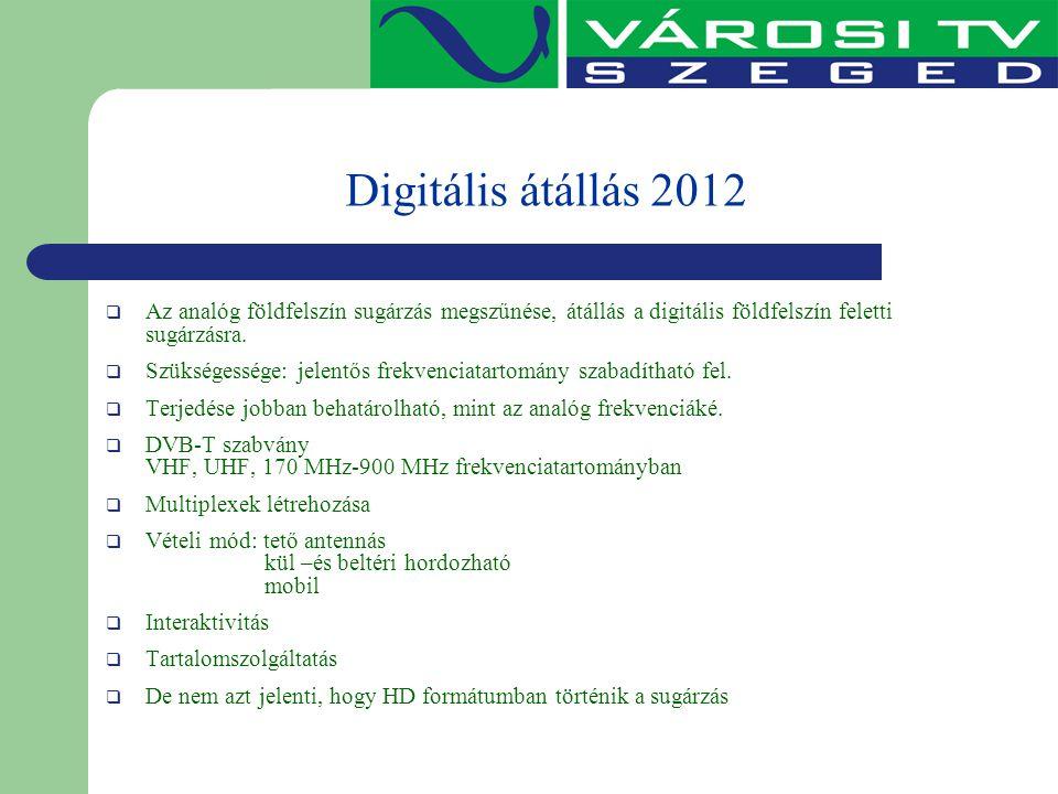 Digitális átállás 2012 Az analóg földfelszín sugárzás megszűnése, átállás a digitális földfelszín feletti sugárzásra.
