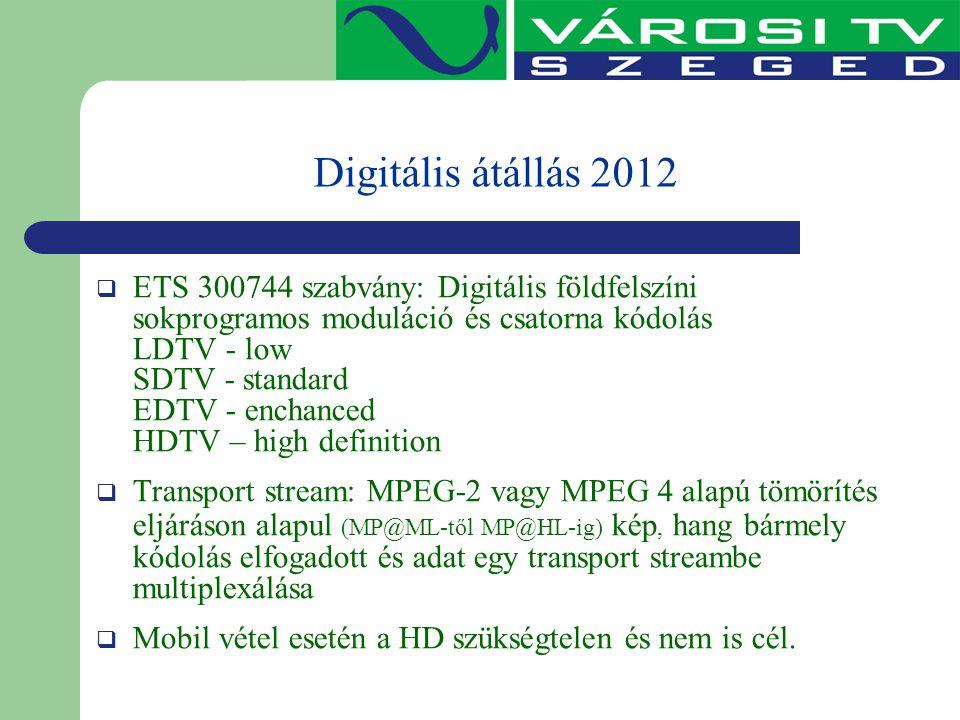 Digitális átállás 2012