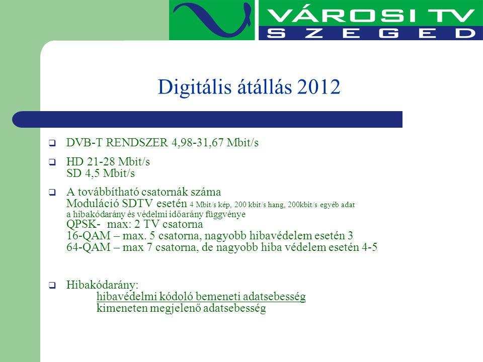 Digitális átállás 2012 DVB-T RENDSZER 4,98-31,67 Mbit/s