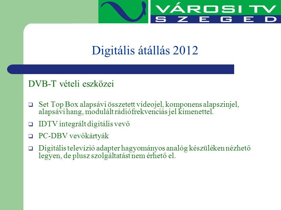 Digitális átállás 2012 DVB-T vételi eszközei