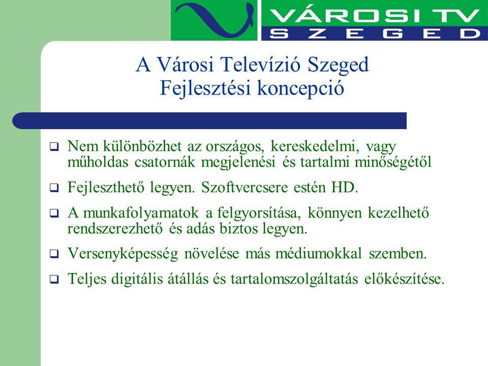 A Városi Televízió Szeged Fejlesztési koncepció