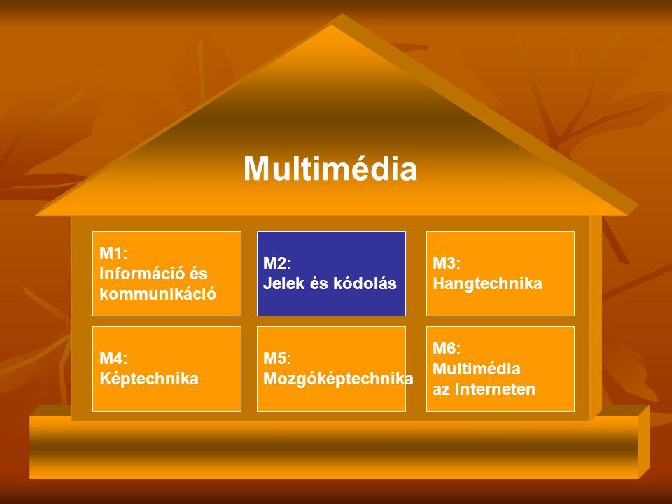 Multimédia M1: Információ és kommunikáció M2: Jelek és kódolás M3: