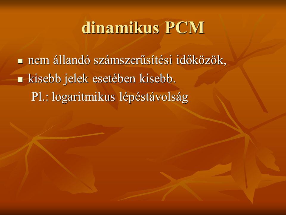 dinamikus PCM nem állandó számszerűsítési időközök,