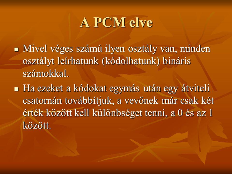 A PCM elve Mivel véges számú ilyen osztály van, minden osztályt leírhatunk (kódolhatunk) bináris számokkal.