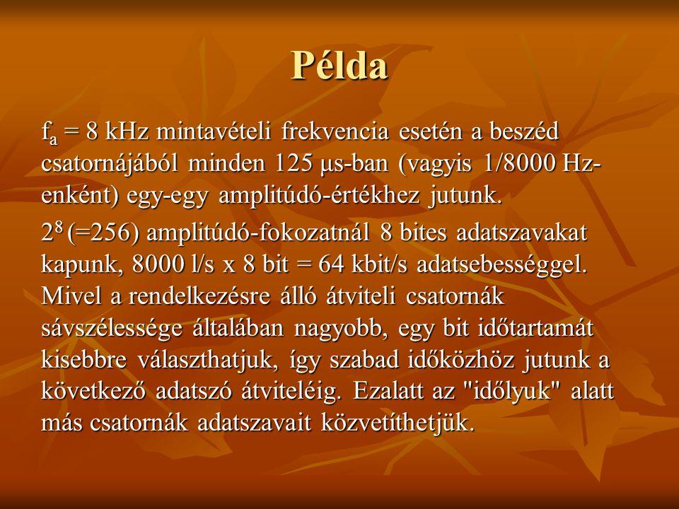 Példa fa = 8 kHz mintavételi frekvencia esetén a beszéd csatornájából minden 125 μs-ban (vagyis 1/8000 Hz-enként) egy-egy amplitúdó-értékhez jutunk.
