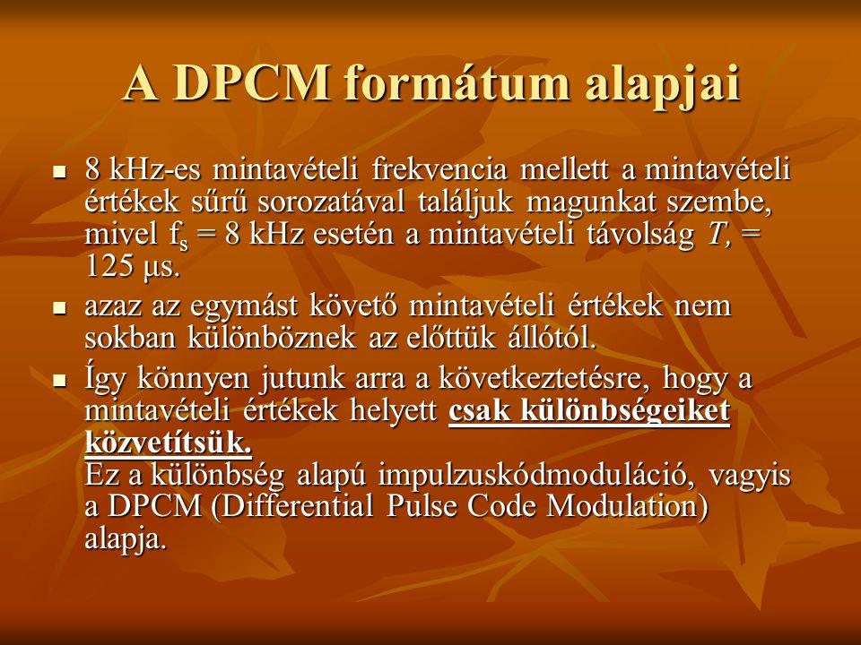 A DPCM formátum alapjai