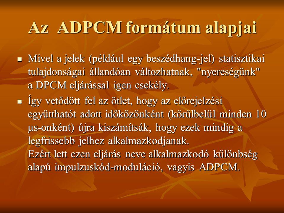 Az ADPCM formátum alapjai