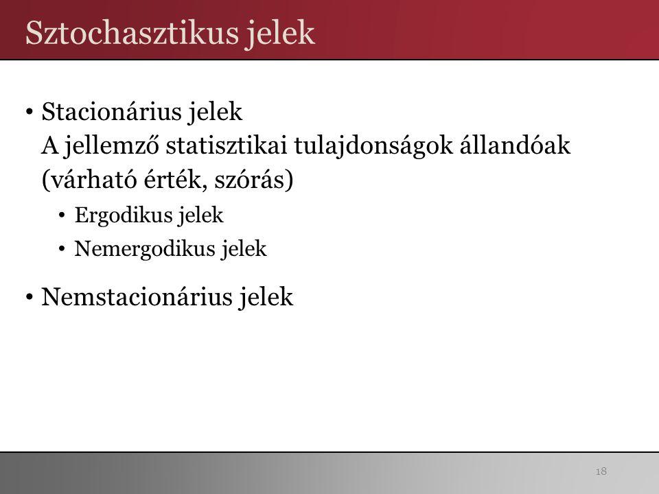 Sztochasztikus jelek Stacionárius jelek A jellemző statisztikai tulajdonságok állandóak (várható érték, szórás)