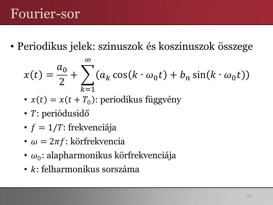 Fourier-sor Periodikus jelek: szinuszok és koszinuszok összege