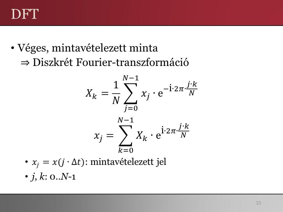 DFT Véges, mintavételezett minta ⇒ Diszkrét Fourier-transzformáció