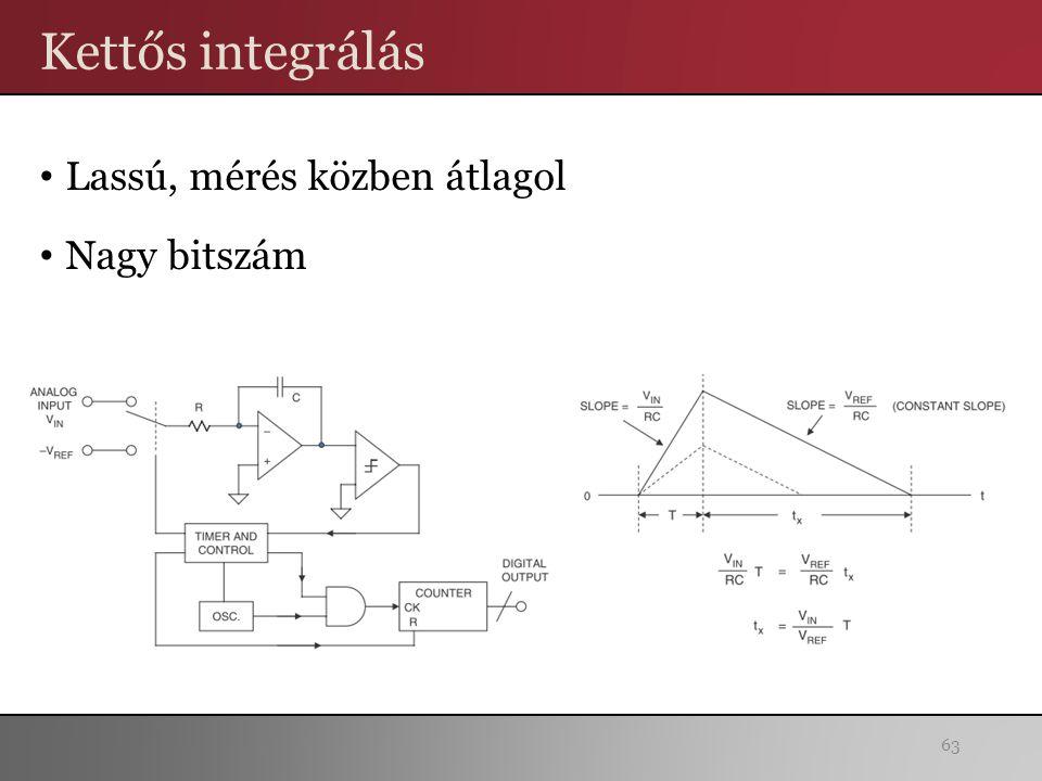 Kettős integrálás Lassú, mérés közben átlagol Nagy bitszám