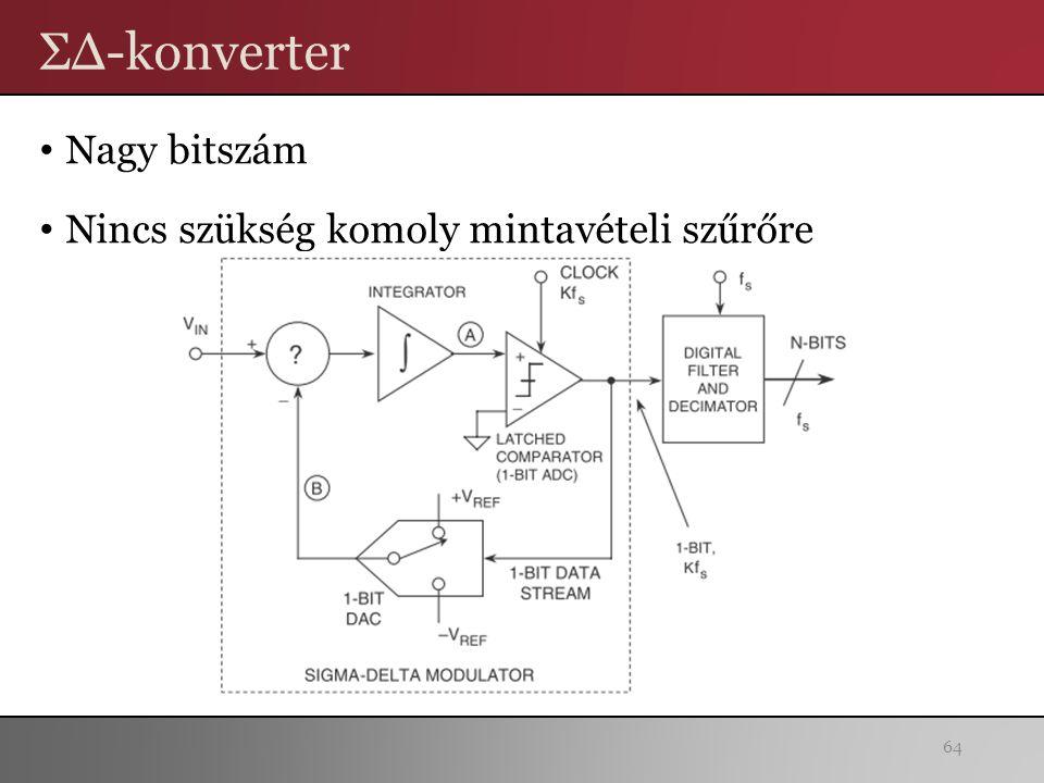 ΣΔ-konverter Nagy bitszám Nincs szükség komoly mintavételi szűrőre