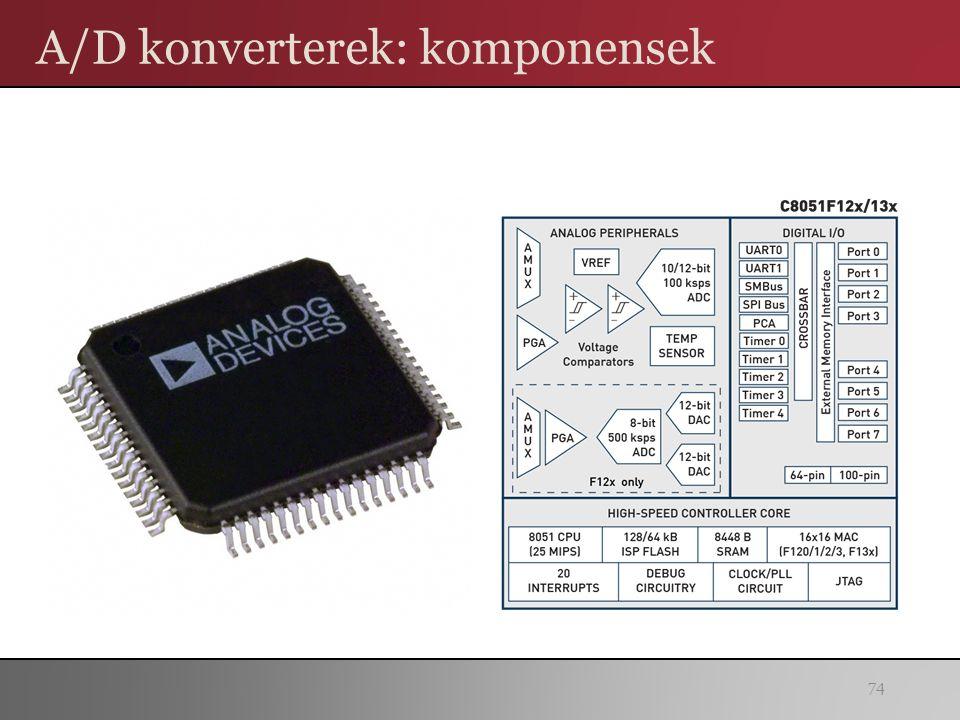 A/D konverterek: komponensek